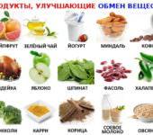 Как разогнать обмен веществ и похудеть?
