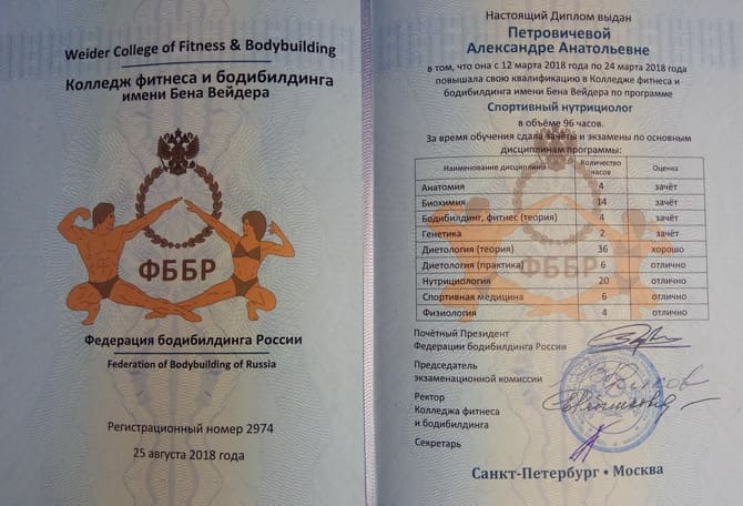 Диплом диетолога Петровичева Александра