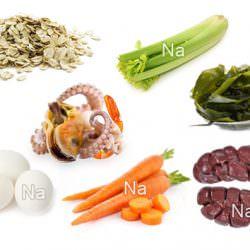 Уроки правильного питания. Урок 2. Соль