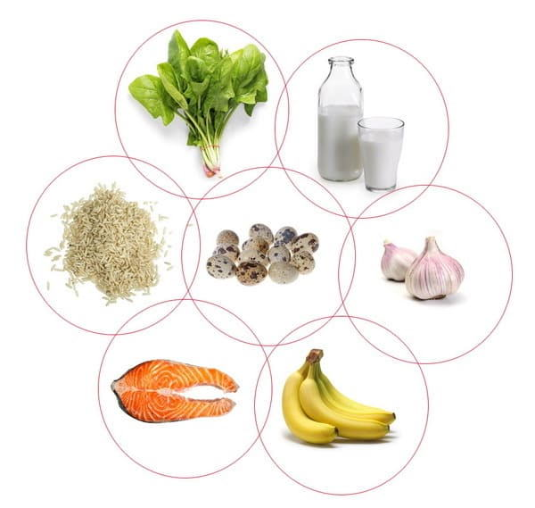Что относится к белкам и углеводам таблица