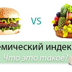 Гликемический индекс продуктов — что это?