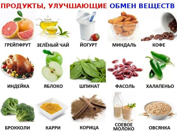 Как разогнать обмен веществ после диет